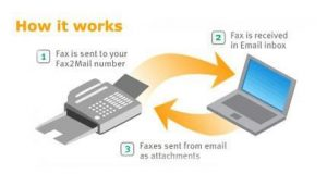 how to send a free fax